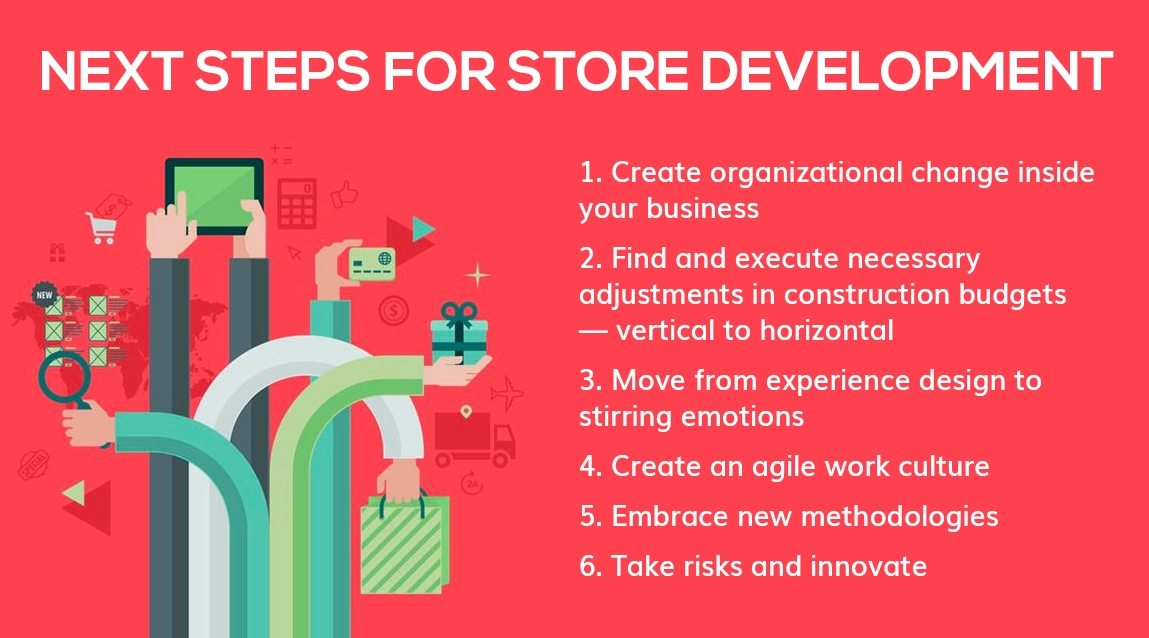 Store Development Next Steps